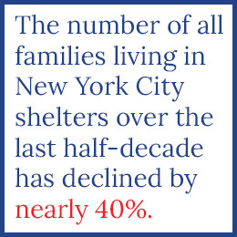 """A graphic of text reading """"The number of all families living in New York City shelters over the last half-decade has declined by nearly 40%."""""""